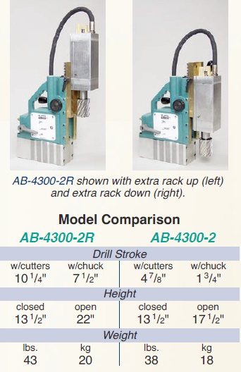 Atex Classified Air magnetic drilling machine-UAE-Qatar-Saudi Arabia-Oman-Dubai-Abudhabi-Abudhabi